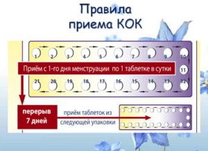 Инструкция по применению ок Белара