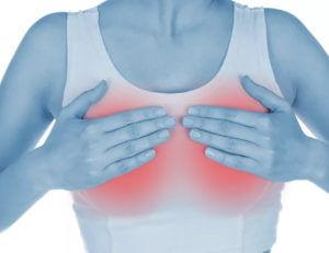 Болезненность груди при приеме КОК