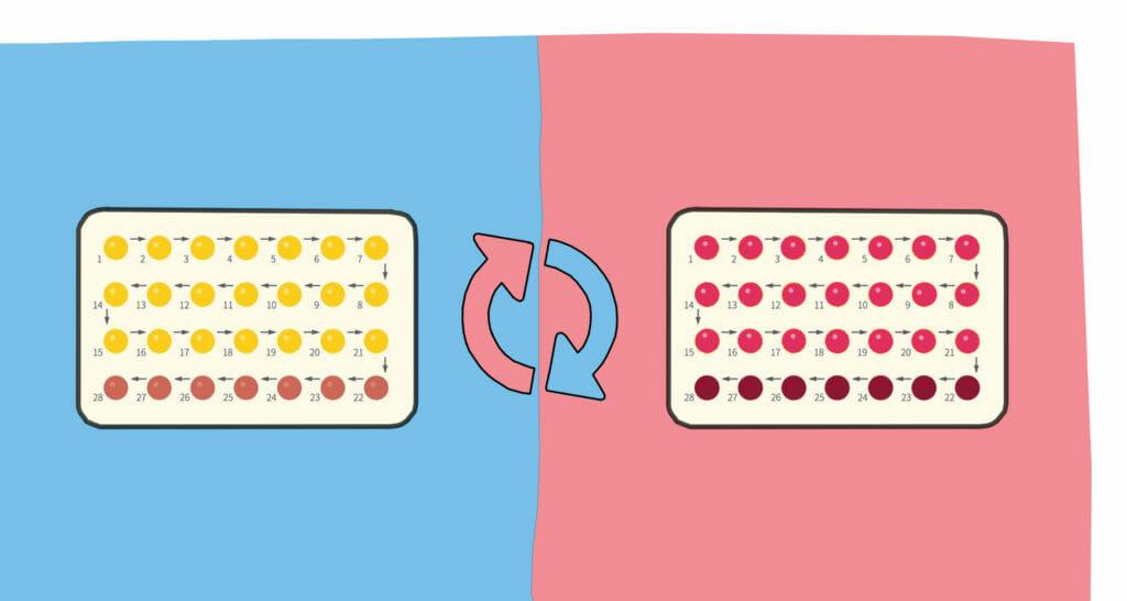 Смена противозачаточных таблеток