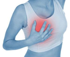 Таблетки с дроспиреноном при боле в груди